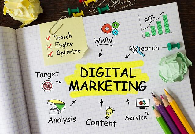 building a digital marketing strategy