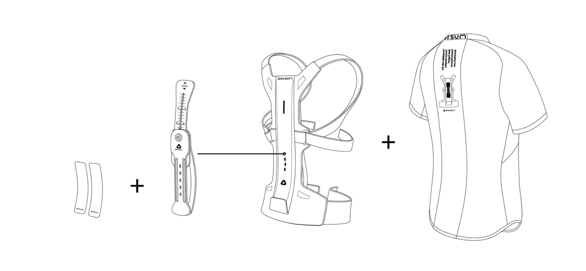 DorsumTech product schematic